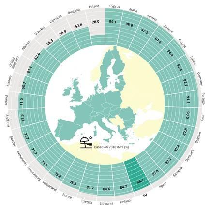 europedirect1